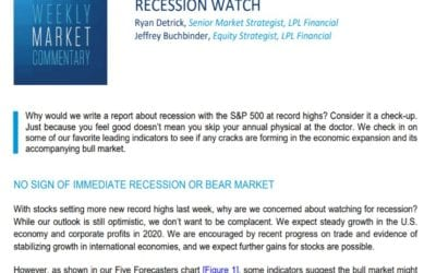 Recession Watch   Weekly Market Commentary   November 18, 2019